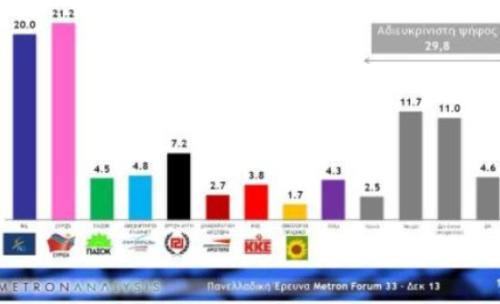 metron_analysis_poll