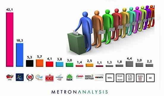 new-poll-SYRIZA