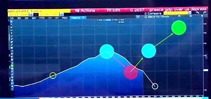 Greek Collapse Worse