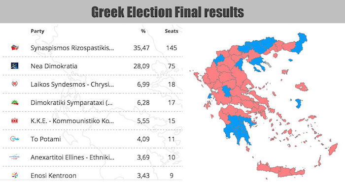 Greek_elections_final_results