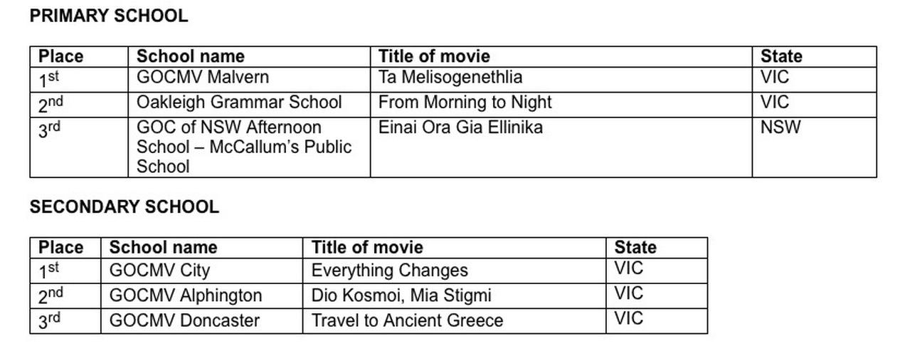 winners film fest