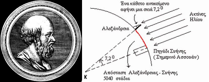 Longitude and earth's radius