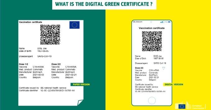 Green COVID-19 Certificate