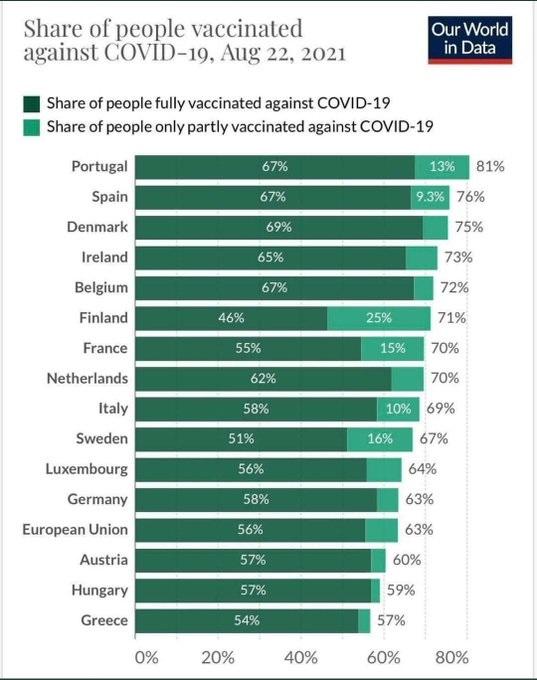 Unvaccinated Greece